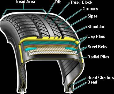 how to repair a cut in a tyre